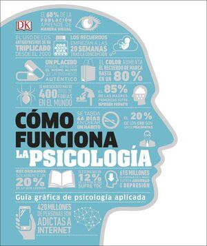 CÓMO FUNCIONA LA PSICOLOGÍA
