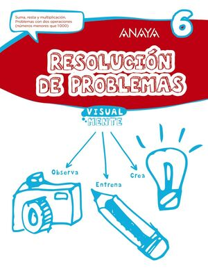 RESOLUCIÓN DE PROBLEMAS 6.
